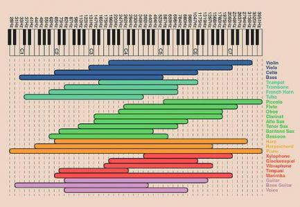 Fr quences des instruments 1c1c76b 1